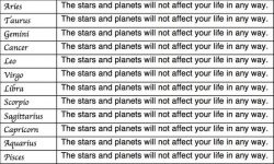 Horoscope For Skeptics image