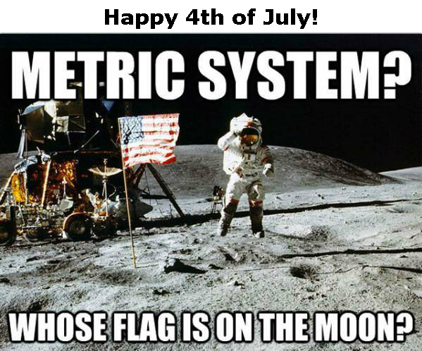 4th of July Metric